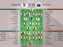 Official lineups: England U21 v France U21, U21 Euros, Group stage round 1, 18/06/2019. BeSoccer