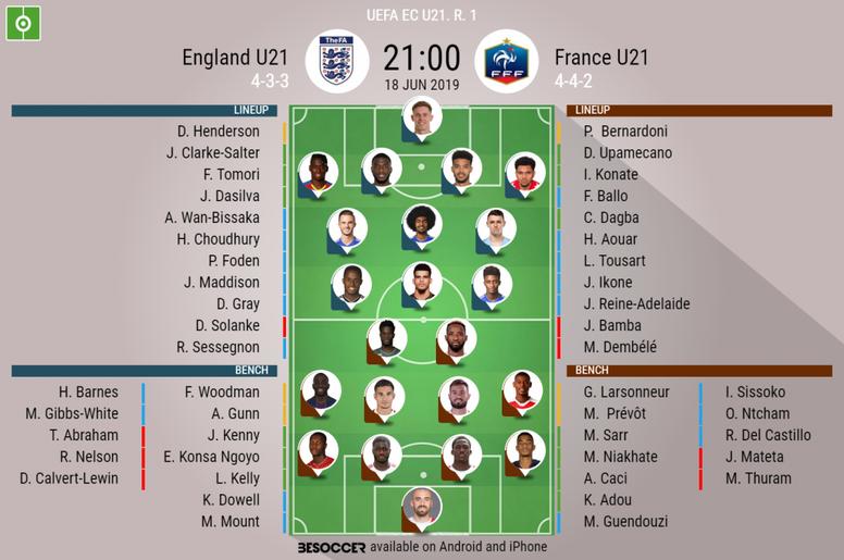 Official lineups: England U21 v France U21, U21 Euros, Group stage round 1, 18/06/2019. BeSoccer
