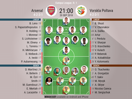 Official lineups for Arsenal vs Vorskla. BeSoccer
