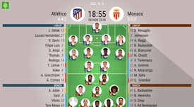 Official lineups for Atletico Madrid v Monaco. BeSoccer