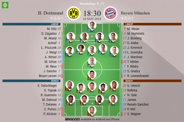 Official lineups for Borussia Dortmund v Bayern Munich. BeSoccer
