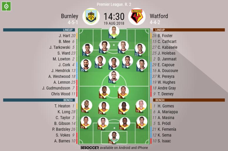 Live Burnley Vs Watford Besoccer