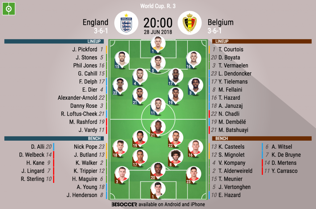 England V Belgium As It Happened Besoccer