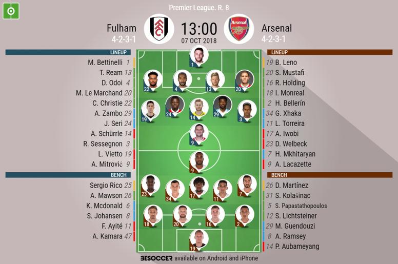 Official lineups for Fulham v Arsenal. BeSoccer