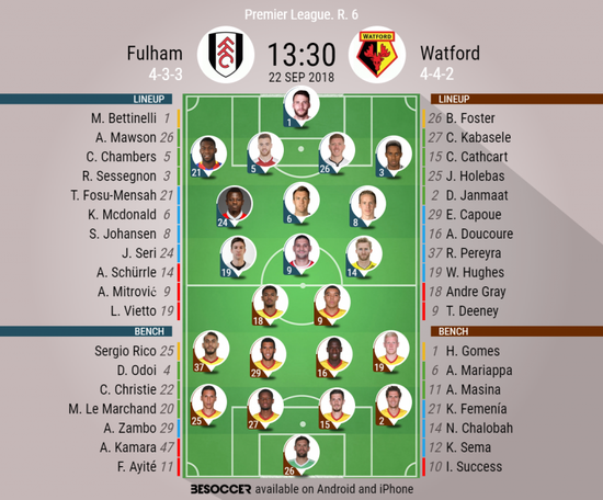 Official lineups for Fulham vs Watford. BeSoccer