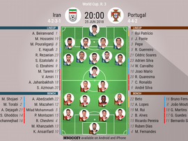 Official lineups for Iran v Portugal. BeSoccer