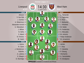Official lineups for Liverpool vs West Ham 12.08.18. BeSoccer
