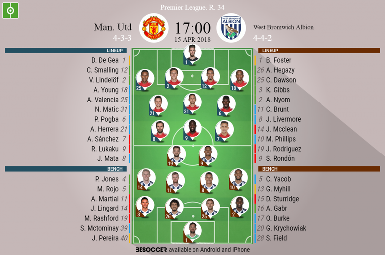 Official lineups for the league game between United and West Brom. BeSoccer