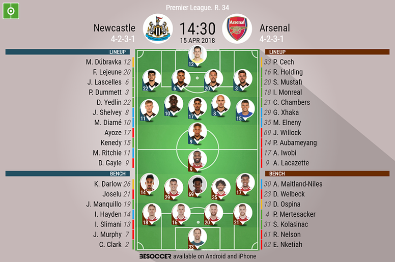 Official lineups for Newcastle v Arsenal. BeSoccer