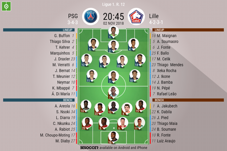 Official lineups for PSG vs Lille. BeSoccer