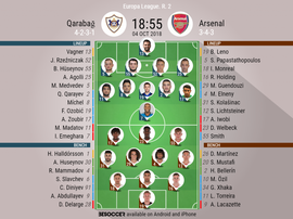 Official lineups for Qarabag vs Arsenal. BeSoccer