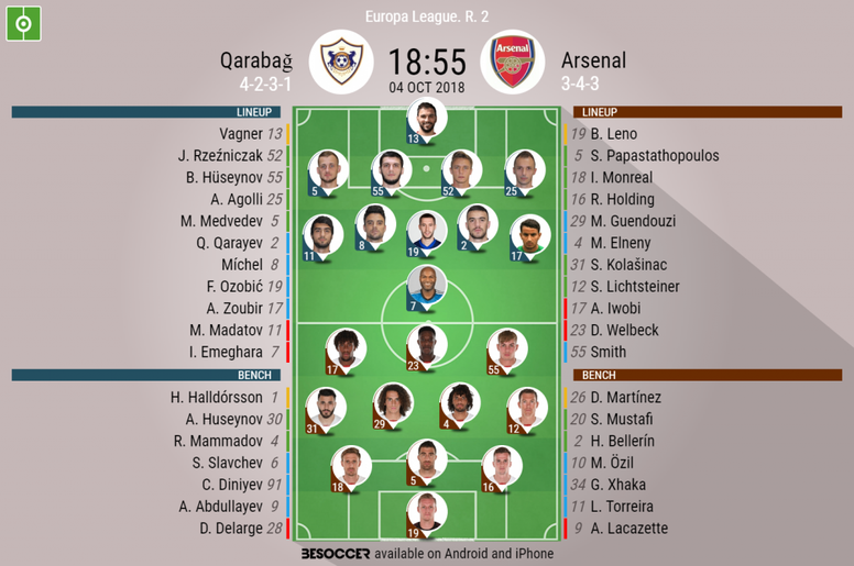 Official lineups for Qarabag vs Arsenal. BeSoccer