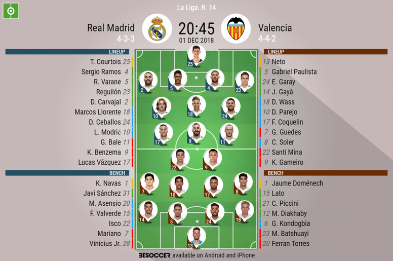 Official lineups for Real Madrid v Valencia in LaLiga. BeSoccer