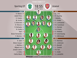 Official lineups for Sporting CP v Arsenal. BeSoccer