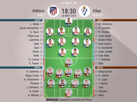 Official lineups for the La Liga game between Atletico Madrid and Eibar. BeSoccer