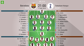 Official lineups for the Champions League clash between Barcelona and Tottenham. BeSoccer