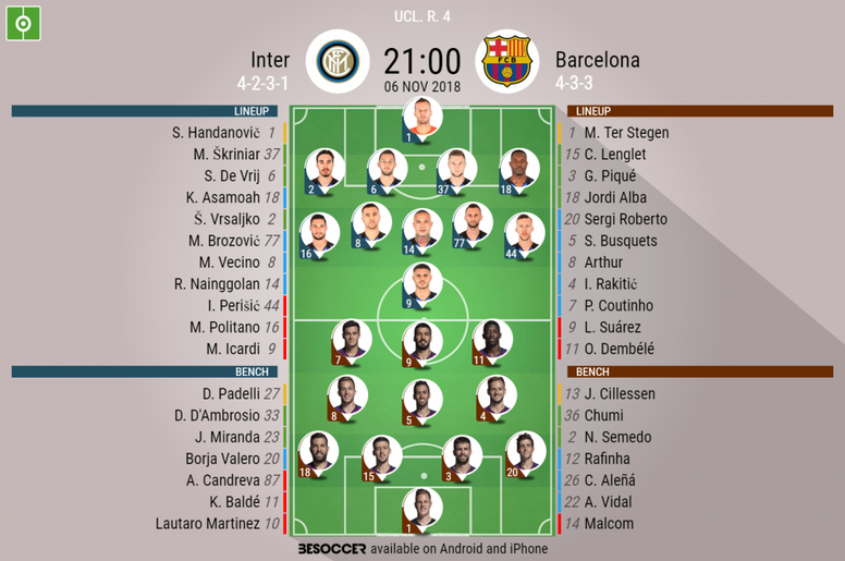 Official lineups for the Champions League clash between Inter Milan and Barcelona. Besoccer