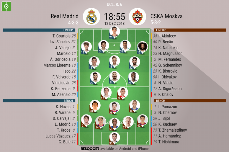 Official lineups for the Champions League clash between Real Madrid and CSKA Moscow. BeSoccer