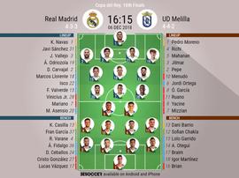 Formazioni ufficiali Real Madrid-Melilla, ritorno di Coppa del Re 2018/19. 6/12/2018. BeSoccer