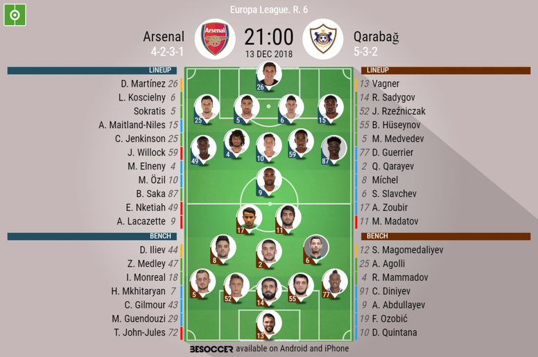 Official lineups for the Europa League clash between Arsenal and FK Qarabag. BeSoccer