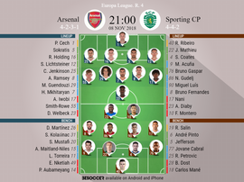 Official lineups for the Europa League clash between Arsenal and Sporting Lisbon. BeSoccer