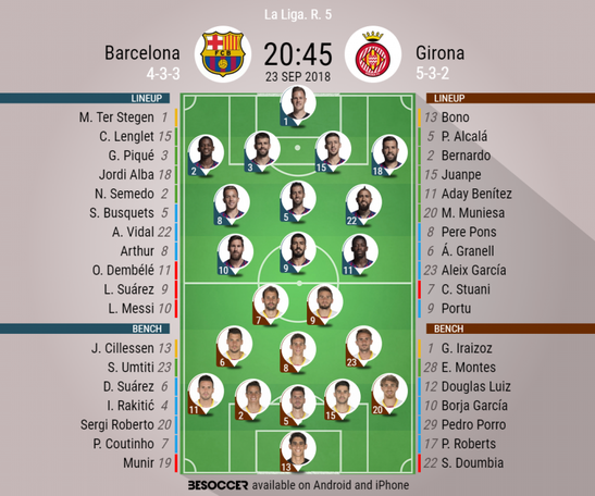 Official lineups for the LaLiga clash between Barcelona and Girona. BeSoccer
