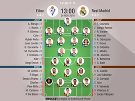 Official lineups for the LaLiga clash between Eibar and Real Madrid. BeSoccer
