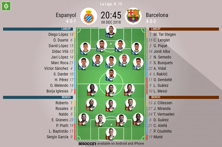 Official lineups for the LaLiga clash between Espanyol and Barcelona. BeSoccer
