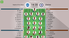 Official lineups for the Premier League clash between Brighton and Chelsea. BeSoccer