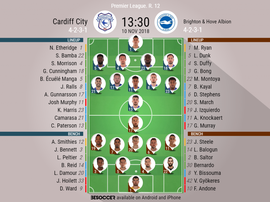 Official lineups for the Premier League clash between Cardiff City and Brighton. BeSoccer