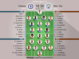 Chelsea and Manchester City. 08/12/2018. BeSoccer