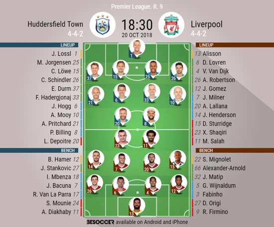 Official lineups for the Premier League clash between Huddersfield and Liverpool. BeSoccer
