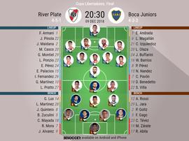 2018 Copa Libertadores final. 09/12/2018. BeSoccer