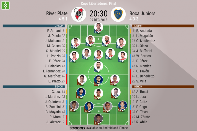 Official lineups for the Copa Libertadores clash between River Plate and Boca Juniors. BeSoccer