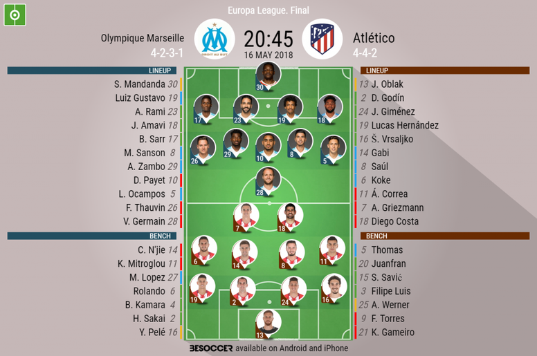 Official lineups for the Europa League final between Marseille and Atletico Madrid. BeSoccer