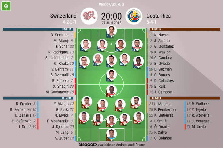 Official lineups for Switzerland and Costa Rica. BeSoccer