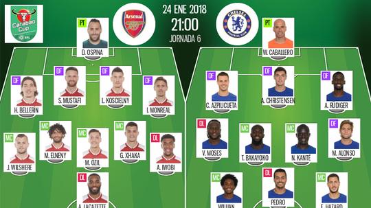 Os 11's  do Arsenal e Chelsea  para esta partida. BeSoccer