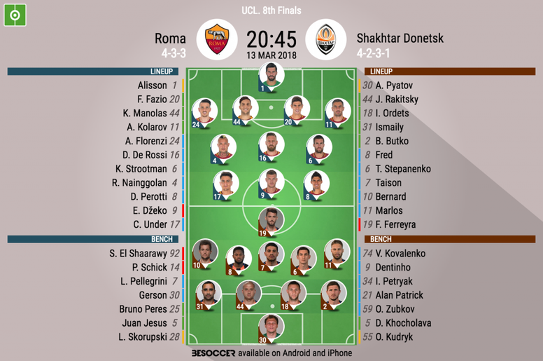Official lineups for the UCL last-16 game between Roma and Shakhtar. BeSoccer