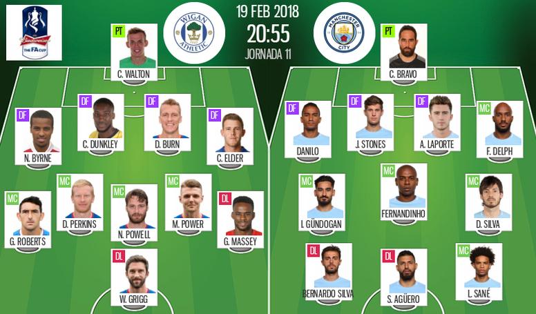 Jogadores Do Manchester City 2019