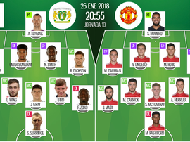 Official lineups for the FA Cup fourth round match between Yeovil and Man Utd. BeSoccer