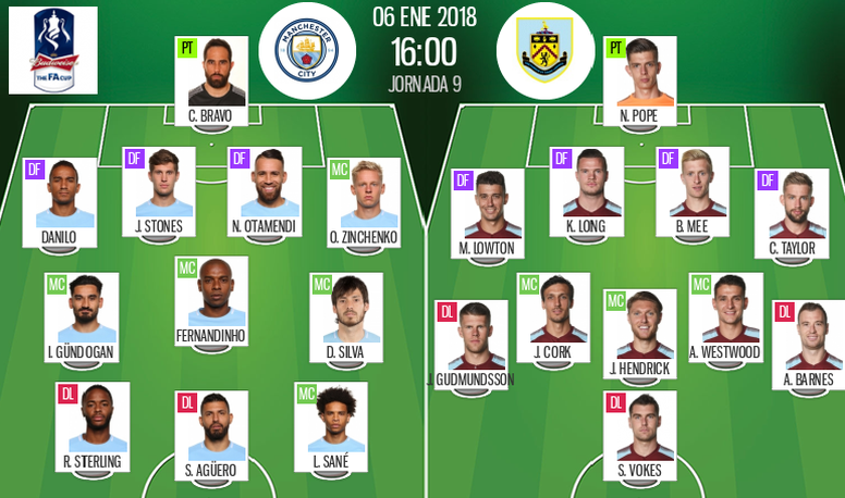 Official lineups for the FA Cup third-round tie between Manchester City and Burnley. BeSoccer