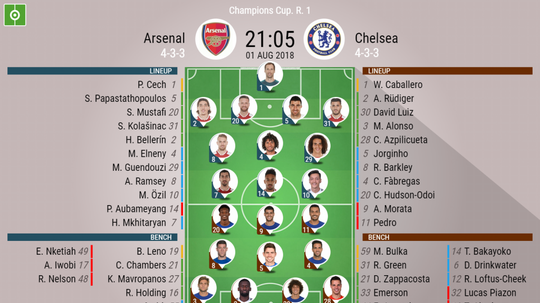 Official lineups for the ICC clash between Arsenal and Chelsea. BeSoccer