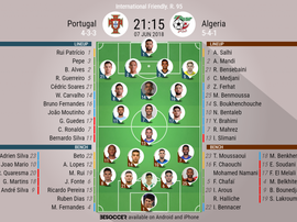 Official lineups for the international friendly between Portugal and Algeria. BeSoccer