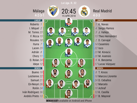 Official lineups for the La Liga game between Malaga and Real Madrid. BeSoccer