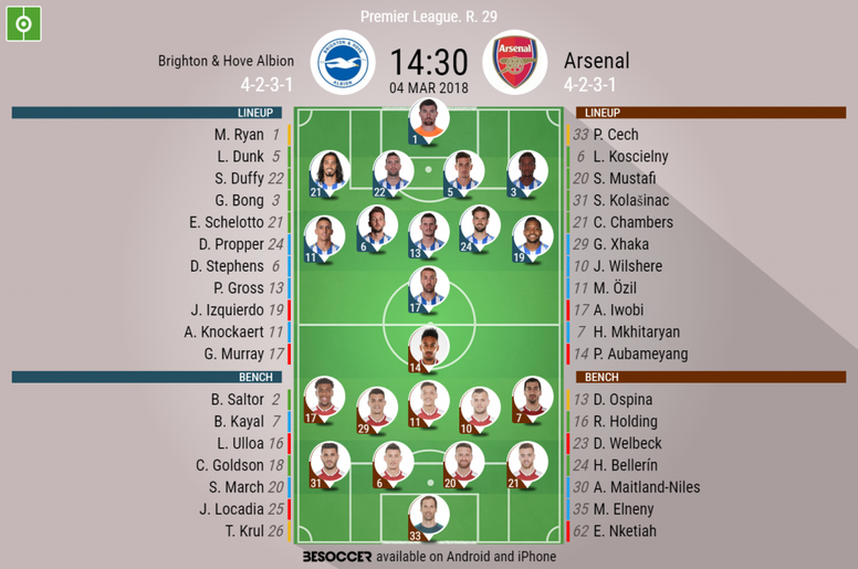 Official lineups for the Premier League fixture between Brighton and Arsenal. BeSoccer