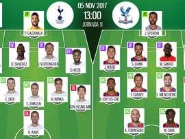 As escalações de Tottenham e Crystal Palace para este jogo da Premier League. BeSoccer