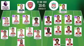 As escalações de Arsenal e Liverpool para esta partida. BeSoccer