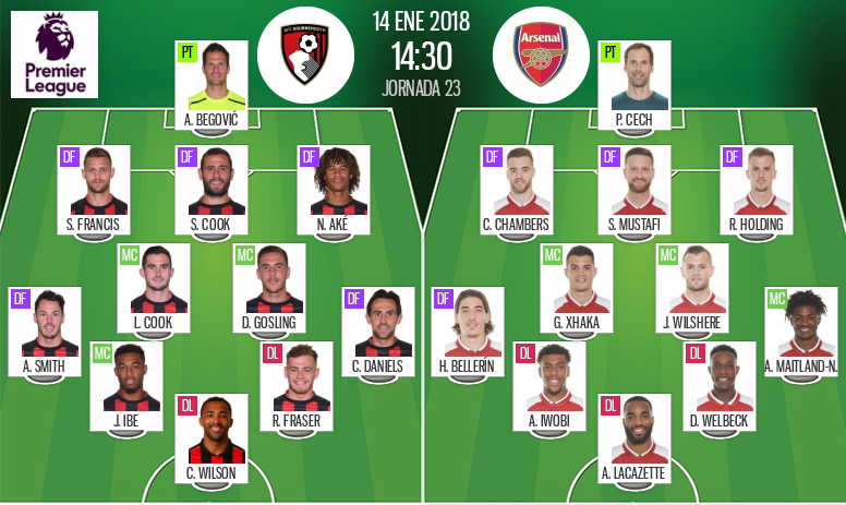 Official lineups for the Premier League game between Bournemouth and Arsenal. BeSoccer