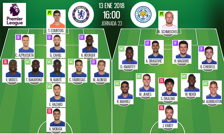 Os 11 de Chelsea- Leicester desta partida. BeSoccer