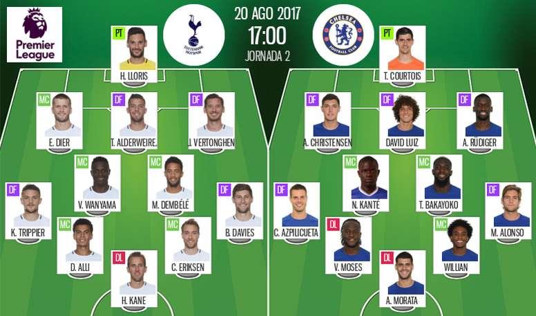 Live Tottenham V Chelsea Besoccer